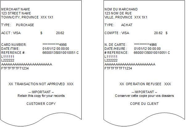 receipt requirements